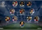 James y Chicharito, elegidos por la UEFA en el once ideal