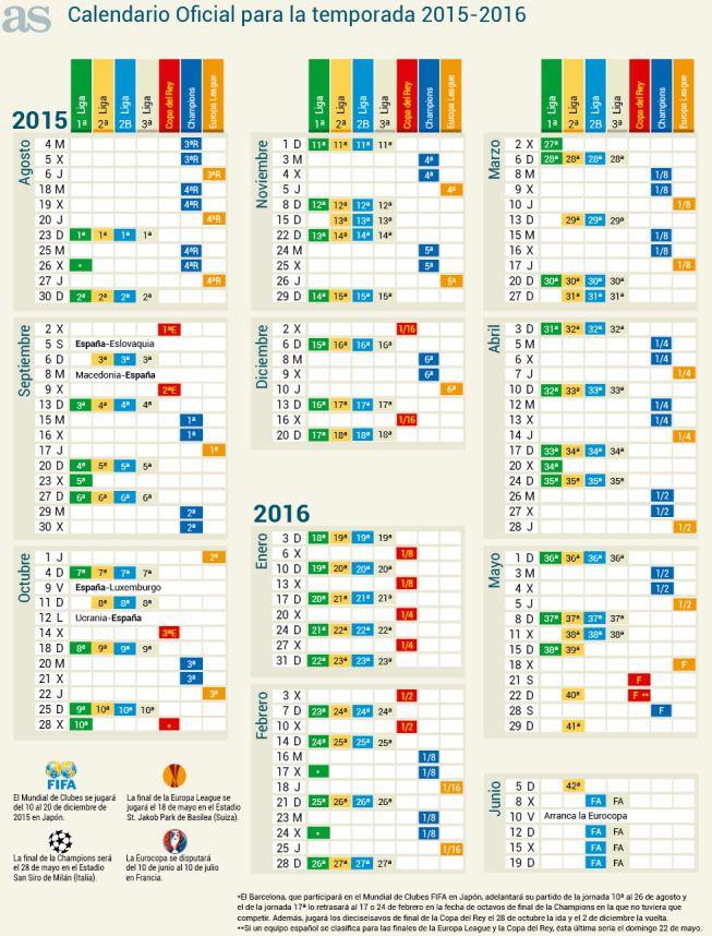 Liga Bbva Calendario Y Resultados.Calendario Oficial De La Temporada 2015 2016 As Com