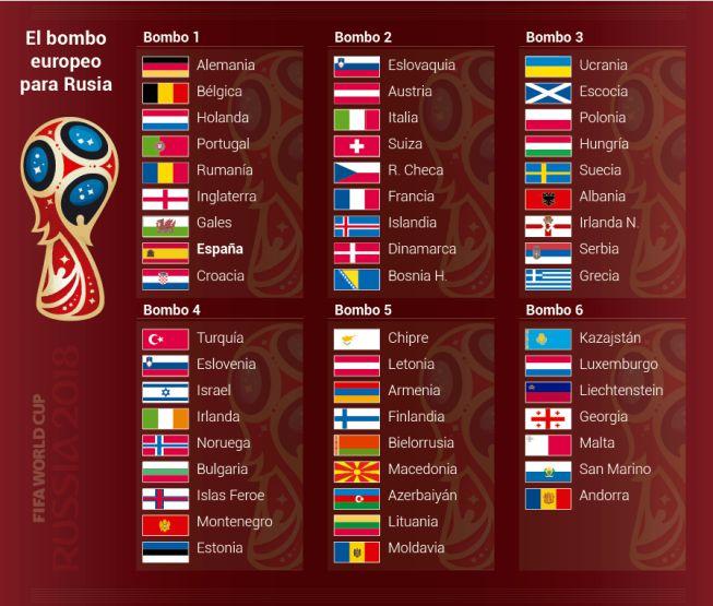Calendarios Clasificatorias Rusia 2018