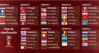 Rivales de España: Italia, Albania, Israel, Macedonia y Liechtenstein