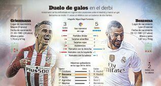 Derbi con gol y acento francés: Griezmann vs Benzema