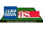 El once ideal de la primera vuelta de la Liga BBVA 2015/16