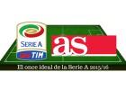 El once ideal de la primera vuelta de la Serie A 2015/16