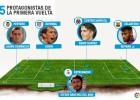 Primera vuelta: Neymar y Godín, entre los 5 destacados