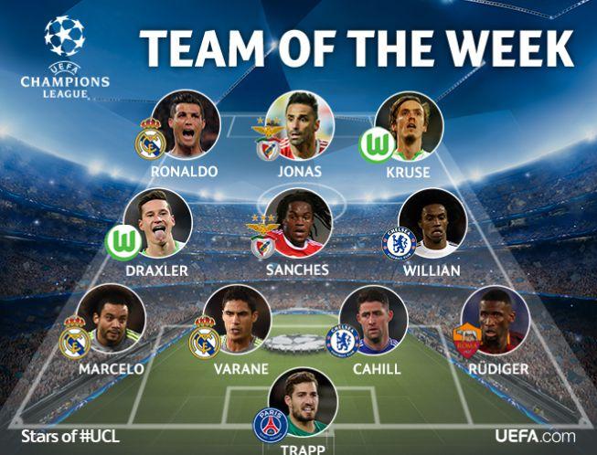 uefa team