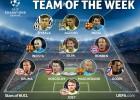 Messi, Iniesta y Mascherano, en el once UEFA de la semana