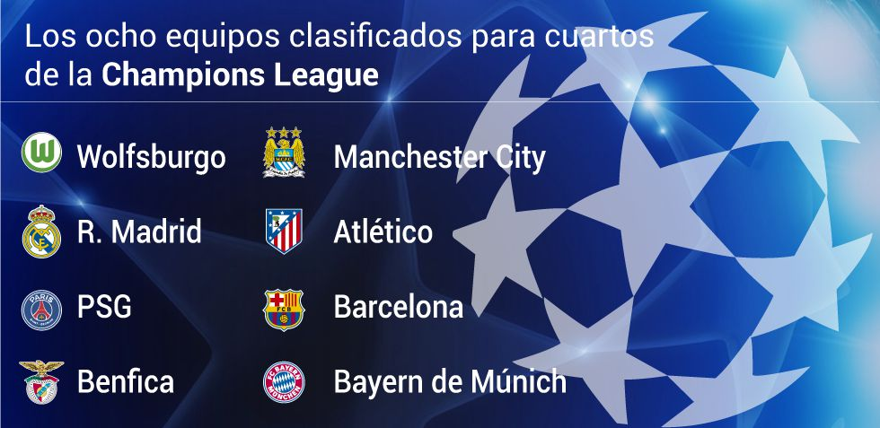 Champions league champions league quarter final draw to be held on