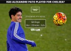 Crean web para contabilizar los minutos que Pato no juega
