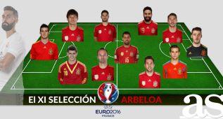 Arbeloa reveló su once ideal para la Euro... y no está Piqué