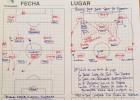 ¿Son estas las notas del cuerpo técnico del Real Madrid que dieron la victoria en el Clásico?
