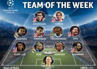 Seis jugadores del Atlético y dos del Madrid en el once ideal