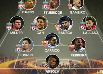 Seis del Liverpool, cuatro del Sevilla y Areola en el once tipo