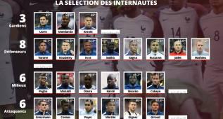 Antes de su exclusión oficial, los franceses tampoco querían a Benzema en la Eurocopa
