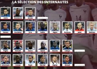Los 23 de los franceses para la Euro: sin Benzema ni Ben Arfa