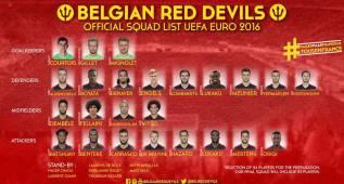 De Bruyne y Hazard encabezan la lista de Bélgica para la Euro