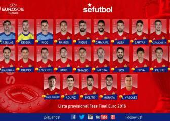 Torres y Costa, fuera de la Euro; Lucas Vázquez y Saúl, dentro