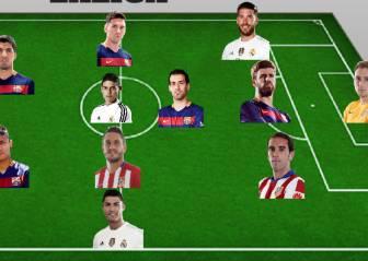 Descubre quiénes forman el once más caro de la Liga