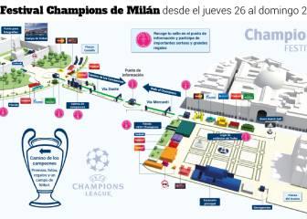 El Festival Champions abrirá ya desde mañana en Milán