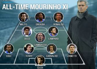 UEFA's 'All-time XI': Mourinho's most influential players