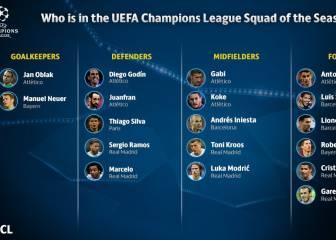 Seis del Madrid y seis del Atleti en la plantilla de la Champions