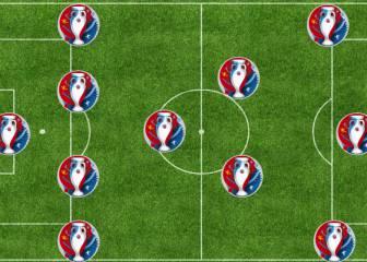 El equipo ideal que se perderá la Eurocopa por lesión