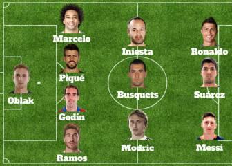 Messi, Cristiano y Luis Suárez lideran el 11 del año de la LFP