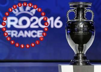 La Eurocopa de la A a la Z