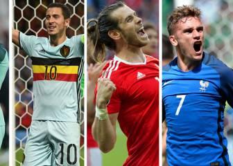 Grandes estrellas en las que fijarse en los cuartos de la Euro