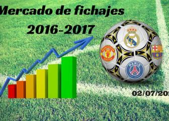 Mercado de Fichajes de Verano en directo: sábado 02/07/2016
