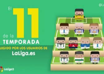 El Lega y el Alavés copan el once ideal de Segunda División