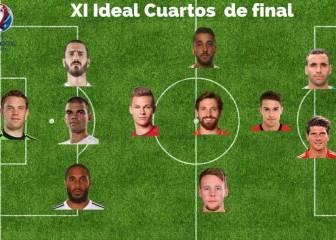 El 11 ideal de los cuartos de la Eurocopa según las picas de AS