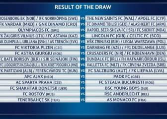 El Fenerbahce-Mónaco destaca en la 3ª ronda de Champions