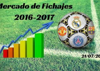 Mercado de Fichajes en directo: actualidad del jueves 21/07/2016