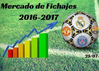 Mercado de Fichajes en directo: resumen del lunes 25/07/2016