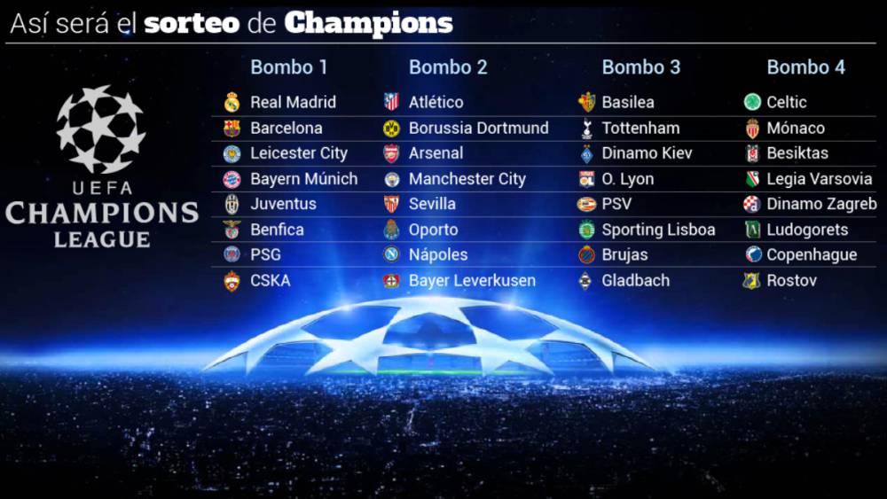 equipos que quedan en la champions