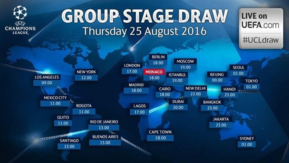La UEFA rectifica y Madrid pasa a establecer el horario español