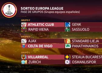 Sorteo peligroso para Athletic y Celta; asequible para Villarreal