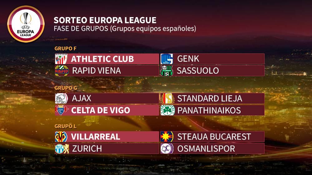 Sorteo peligroso para Athletic y Celta y asequible para Villarreal