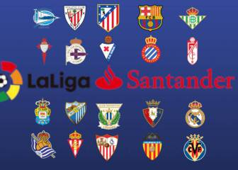 Todos los goles de la Jornada 3 de LaLiga Santander 16/17