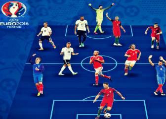 El equipo técnico de la UEFA excluye a Bale del 11 de la Euro