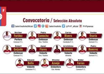 La lista de convocados de Venezuela para los partidos ante Uruguay y Brasil