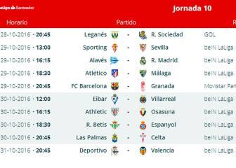 J10: los equipos Champions juegan el sábado 29 de octubre