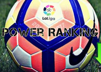Power Ranking (J6): El Madrid pierde el liderato