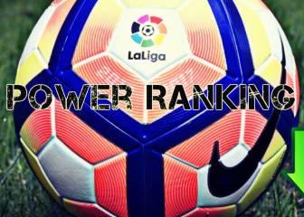 Power Ranking (J7): El Atleti, de último al primero en 5 jornadas