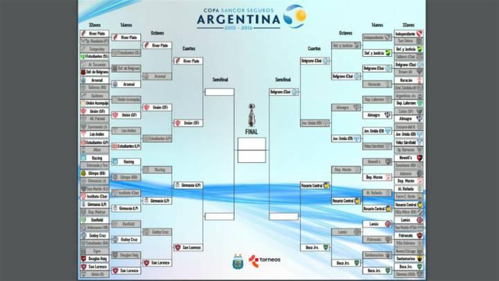 Seis equipos argentinos luchan por entrar a la Libertadores