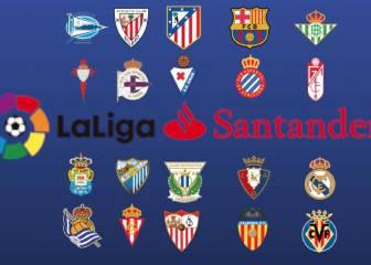 Mira todos los goles de la jornada 8 de LaLiga Santander