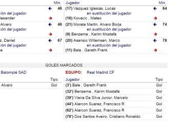 Gil Manzano da el gol de Varane a Bale en el acta