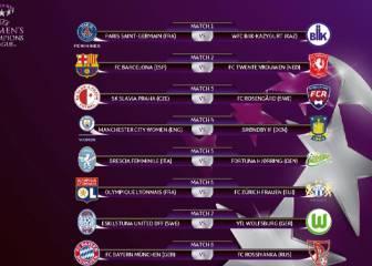 Barcelona-Twente en octavos de la Champions femenina