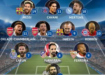 Champions: Juanfran, Mariano, Messi e Iniesta en el XI ideal