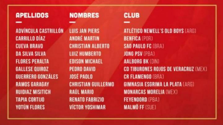 La lista de convocados de Perú para los partidos ante Paraguay y Brasil